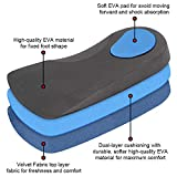 Dr. Foot's 3/4 Length Orthotics Insoles - Best