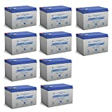 Powersonic 12V 12AH Battery Replaces Eaton Net UPS 700 Rackmount - 10 Pack