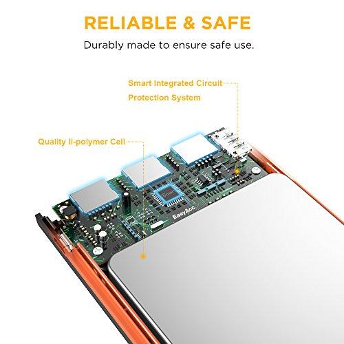 EasyAcc 2nd Gen 15000mAh power Bank 48A sensible benefits compact External Battery Pack 3 USB Ports take a trip Charger Black and Orange compact power Banks