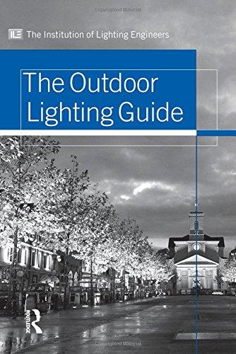 Industrial Building Outdoor Lighting