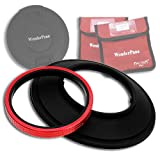 WonderPana 145 Core Filter Holder with Lens Cap for Canon 14mm Super Wide Angle EF f/2.8L II USM Lens