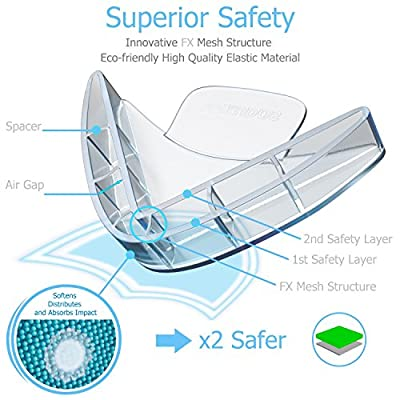 Baby Proofing Corner Protector - 4 Pack - Clear - Ultimate Baby Safety - Large and Soft - Child Corner Guards for Furniture - Fit for Glass Coffee Table - Baby Proof Cushion Covers - Corner Bumpers