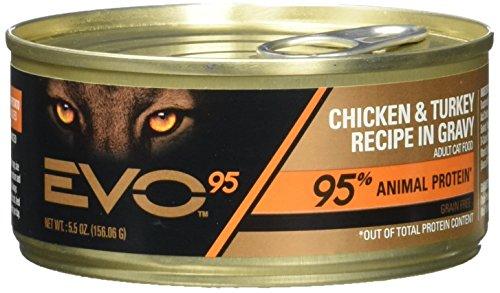 95% Chicken - 8