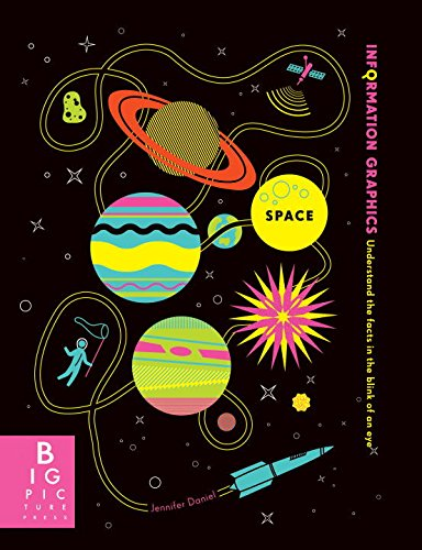 Report Graphics: Space