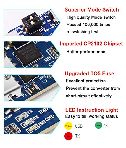 WITMOTION USB-UART 6-in-1 Multifunctional(USB-TTL/RS485/232,TTL