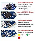 WITMOTION USB-UART 6-in-1 USB to Serial