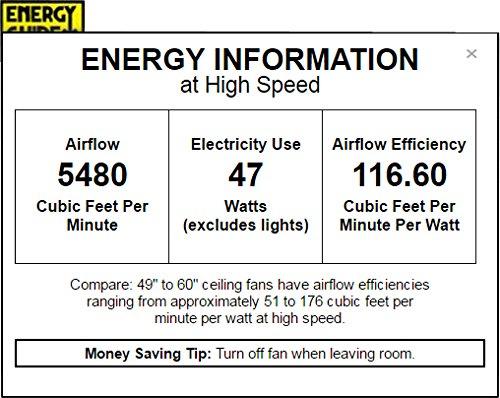 """Minka-Aire F753-KA, Java Kocoa 54"""" Outdoor Ceiling Fan with"""