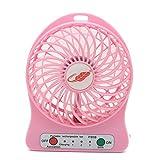 Jmline Portable Fan 4 inch 3 Speeds Mini USB Rechargeable Desktop Handheld Vanes Fan With Led Light (pink)