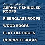 ZincShield Pure Zinc Strip to Avoid Ugly Roof