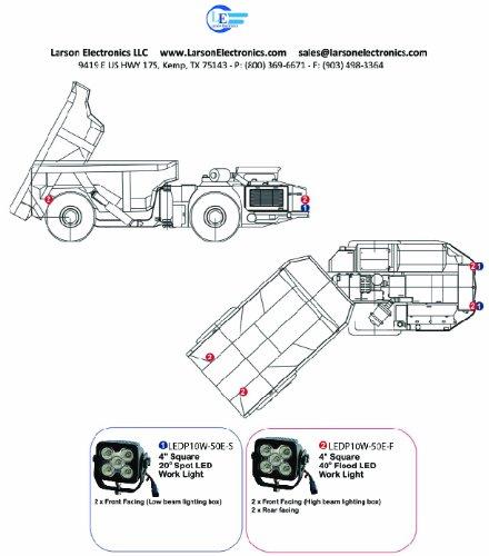 led-light-package-for-sandvik-toro50-dump-truck-led-retrofit-fitout-aeur-6-ledp10w-50e