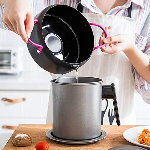Sartenes Freidora de acero inoxidable Tempura de Japón Cocina casera Cocina Sartén pequeña Sartén 24Cm Conjunto de valor abierto: Amazon.es: Hogar