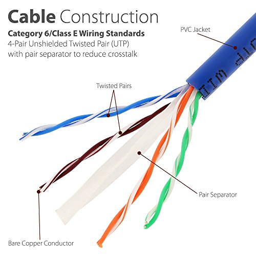 fosmon (15m/50ft) rj45 cat6 lan network ethernet patch cable for ps4 / ps3  / xbox one x / modem / router / printer / mac / pc laptop - blue - hd1863: