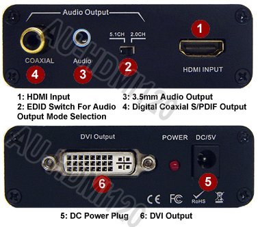 Amazon.com: HDMI To DVI + Audio Converter Extractor: Home Audio & Theater