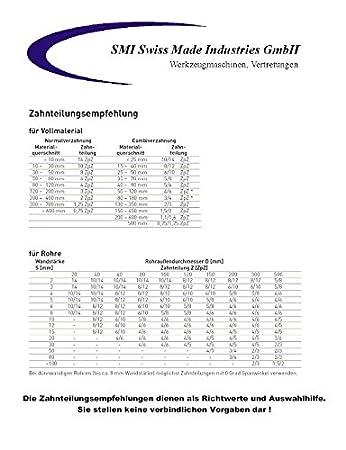 2 x M 42 Bimetall Sägebänder 1435 x 13 x 0,65 mm 10//14 ZpZ Edelstahl Güde MBS