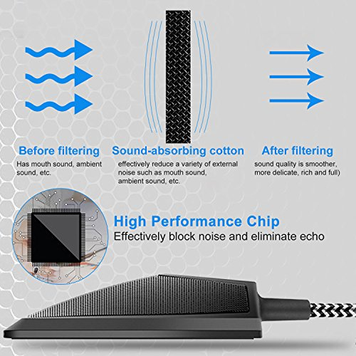 ELUTENG USB Condenser Microphone 360 ° Omnidirection Desktop Conference Microphone USB Computer Plug & Play with Mute Buttom Condenser PC Mic Compatible for Computer MacBook AIR/iMac / iMac Pro by ELUTENG (Image #5)
