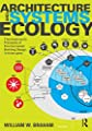 Architecture and Systems Ecology: Thermodynamic Principles of Environmental Building Design, in three parts