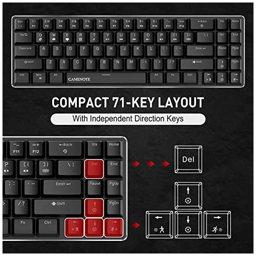Gamenote keyboard