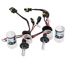 H7 Headlight Bulbs,CICMOD 55W H7 Xenon HID Replacement Headlight Bulbs Lamp,(8000K,1 Pair)