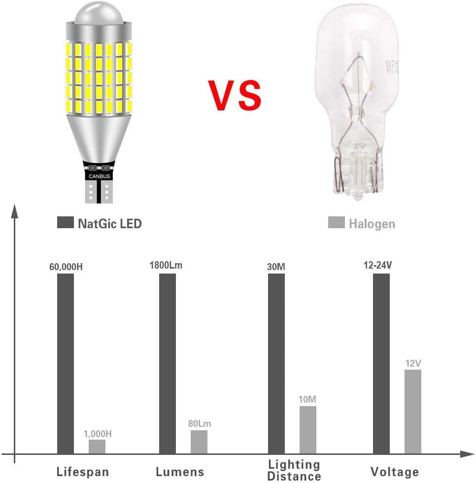 paquete de 2 NATGIC T15 T10 W16W 921 Bombillas LED Xen/ón Blanco 1800LM 3014SMD 78-EX Chipsets con lente Proyector para luz trasera de freno de cola 6500K 12-24V