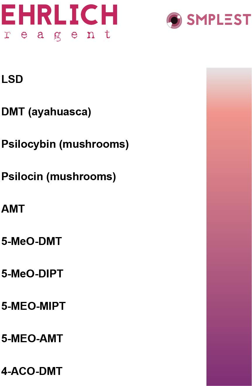 Detecta LSD, DMT, Setas, Psilocibina, Psilocina, AMT y otros indoles. Usar junto al reactivo de Hofmann para mayor precisión.