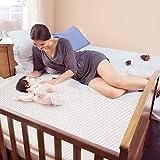 Blukey Baby UrinePad Waterproof Bed Pad Postpartum Menstrual...