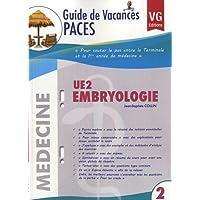 UE 2 Embryologie