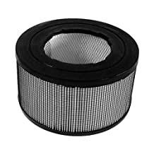 Honeywell 20500 HEPA Replacement Media Filter Fit for 17000 and 10500 by Honeywell
