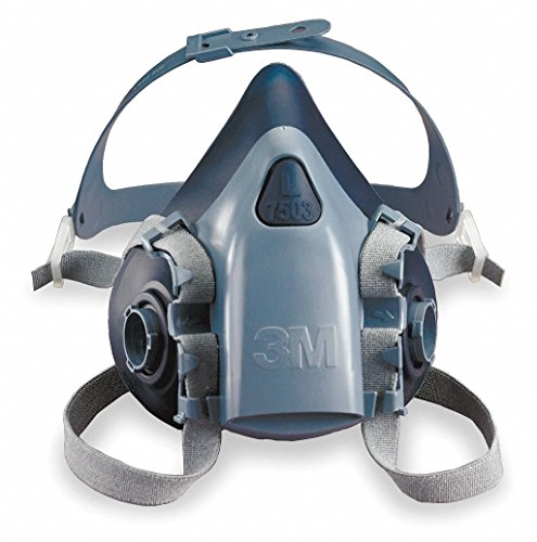 Bestselling Respiratory Protection