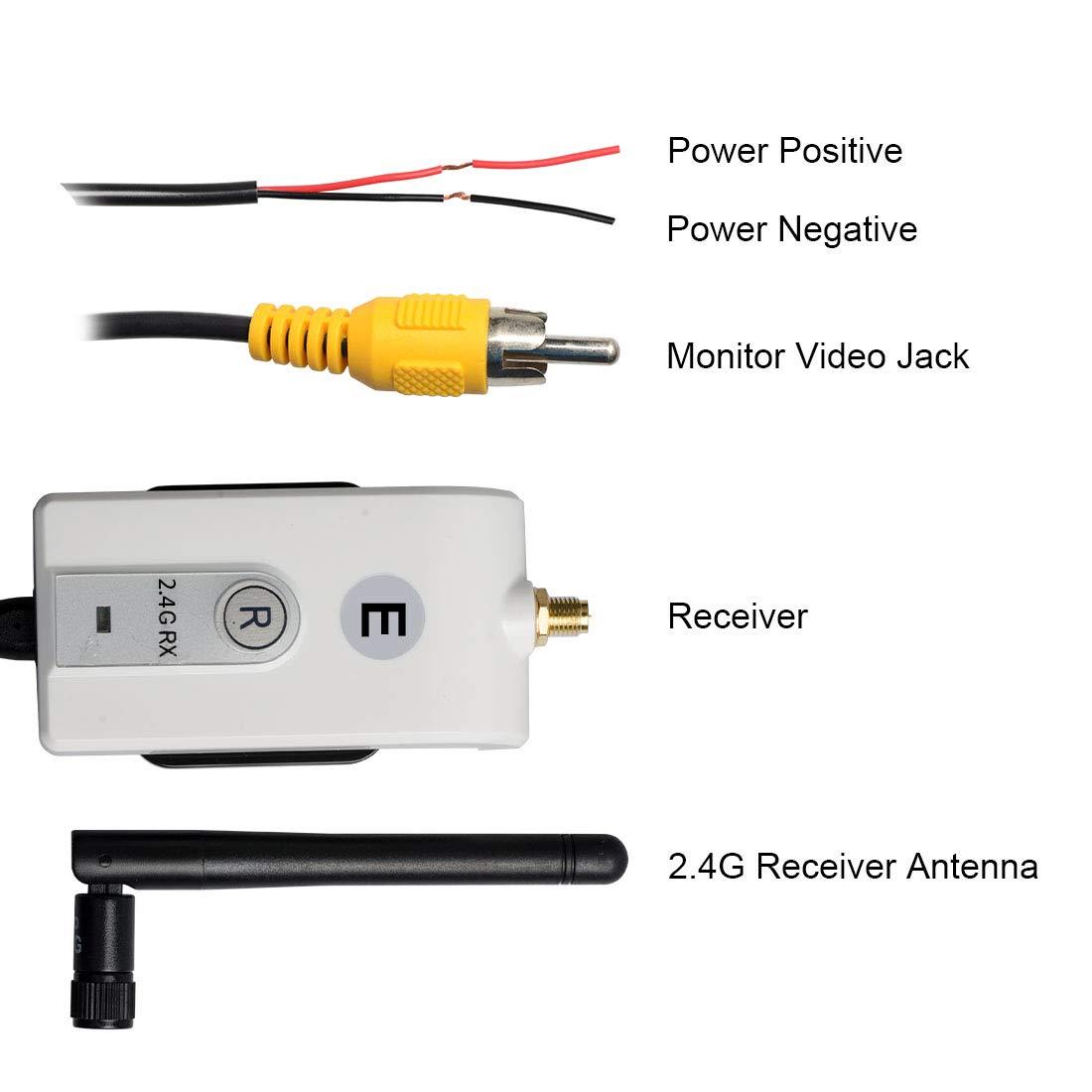 Sumicline E625 2.4G Kit de Monitor de v/ídeo inal/ámbrico con transmisor y Receptor
