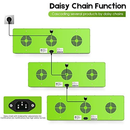 amazon com mars hydro reflector 720w led grow light full spectrum Daisy Chain Connection Diagrams amazon com mars hydro reflector 720w led grow light full spectrum for hydroponic indoor plants veg and bloom garden \u0026 outdoor