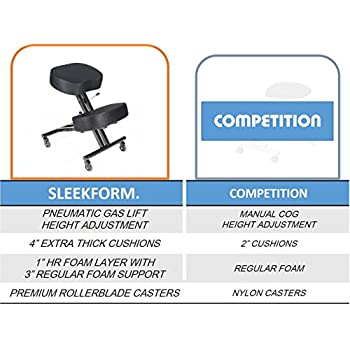 Sleekform Kneeling Chair for Perfect Posture | Ergonomic Knee Stool Relieving Back & Neck Pain | Rollerblade Wheels & Adjustable Height for Office & Home | High Resilience Foam Washable Mesh Cushions
