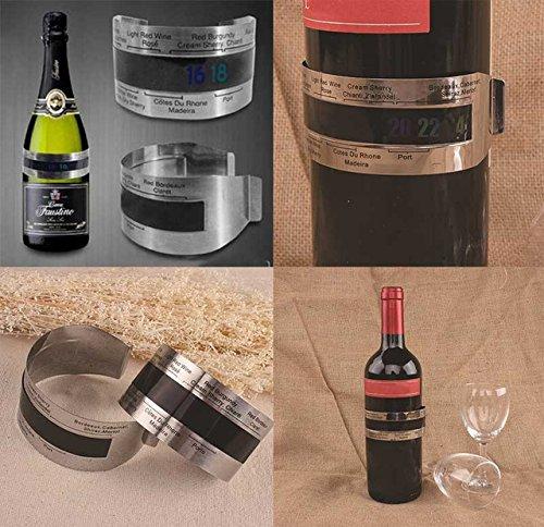 Menu Wine Thermometer - 7