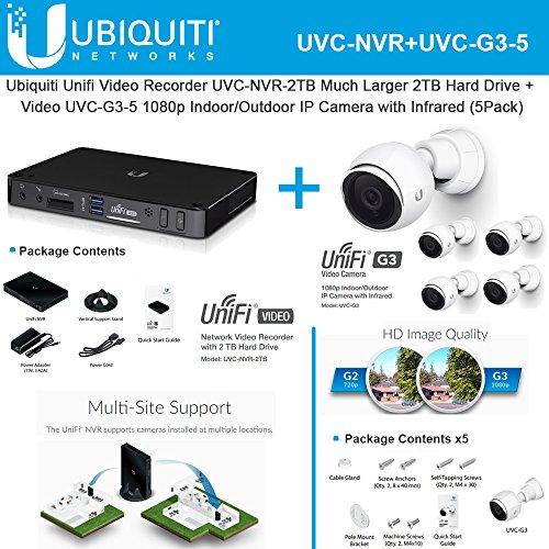 Ubiquiti UniFi Video Camera UVC-NVR + UniFi UVC-G3-5 5PACK IP Camera Review