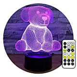baby girl bedroom ideas Easuntec Kids Night Light Dog Night Light 7 Colors Change with Remote Baby Rest Night Light Birthday Gift idea for Kids (Dog)