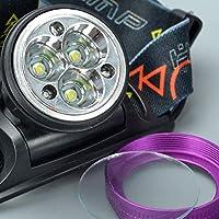 Y-YYL ligeros Linterna frontal LED: la mejor linterna frontal de ...