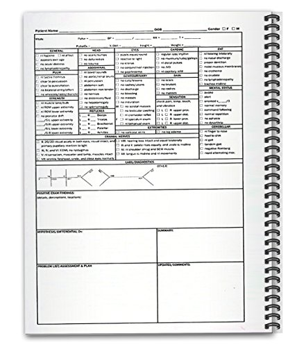 h and p template - h p medical history and physical examination daily