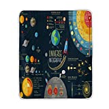 Cooper girl Solar System Planets Throw Blanket Soft Warm Bed Couch Blanket Lightweight Polyester Microfiber 50x60 Inch