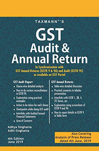 GST Audit & Annual Return-In Synchronization with GST Annual Returns (GSTR 9 & 9A) and Audit (GSTR 9C)