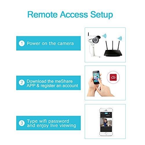Zmodo ZM-W0007 720p HD Wireless Outdoor IP/Network, Plug