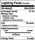 ZHMA UV LED Black Light Bulbs, 9W E26 LED