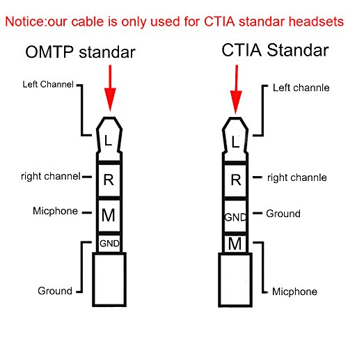 Beyours 174 Audio Mic Splitter Cable For Ctia Standard Mobile