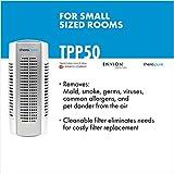 ENVION - Therapure TPP50 Ionic Pro Mini Plug-In Air