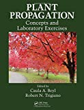 Plant Propagation Concepts and Laboratory Exercises