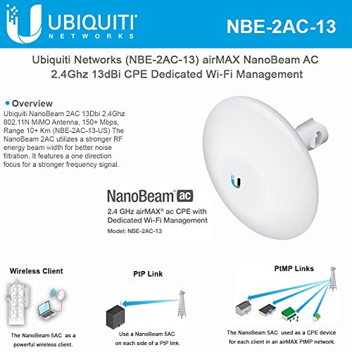 Ubiquiti NBE-2AC-13 airMAX NanoBeam AC 2.4Ghz 13dBi CPE with Dedicated Wi-Fi Management by UBNT