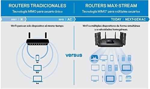 Linksys Max Stream Ac5400 Mu Mimo Dual Band Wi Fi Computer Zubehör