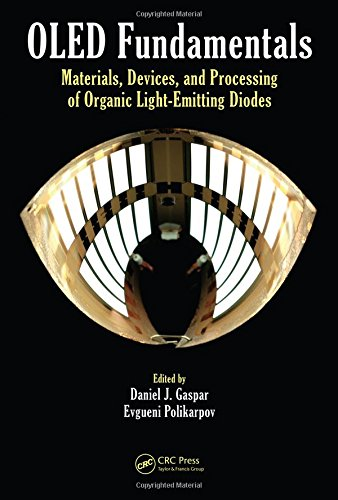 Organic Display (OLED Fundamentals: Materials, Devices, and Processing of Organic Light-Emitting Diodes)