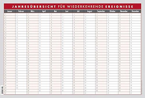 Jahresübersicht für Wiederkehrende Ereignisse - Wandkalender / Wandplaner / Geburtatagskalender (49,5 x 33,5) - Jahresunabhängig
