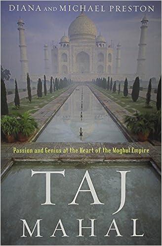 Taj Mahal Passion Genius Moghul