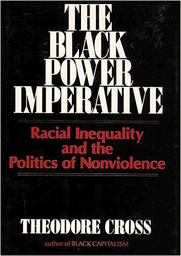 The black power imperative theodore cross amazon books malvernweather Images