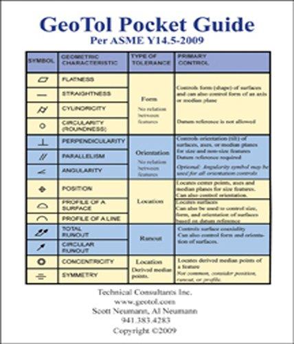 Geotol Pocket Guide Al Neumann Scott Neumann 9780872638662